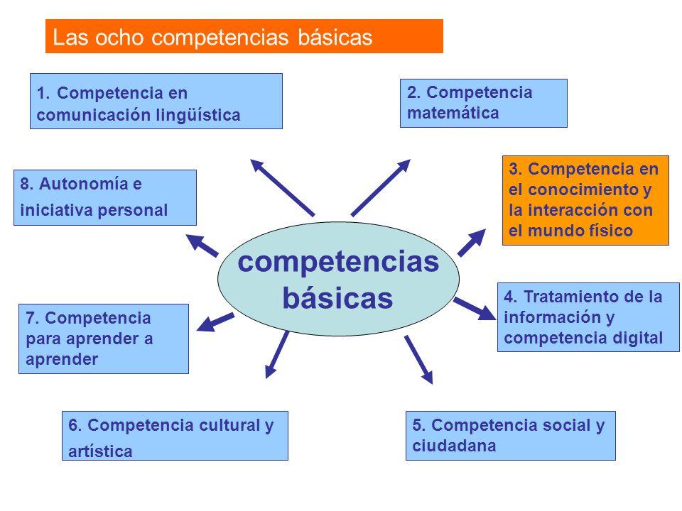 competencias básicas Las ocho competencias básicas