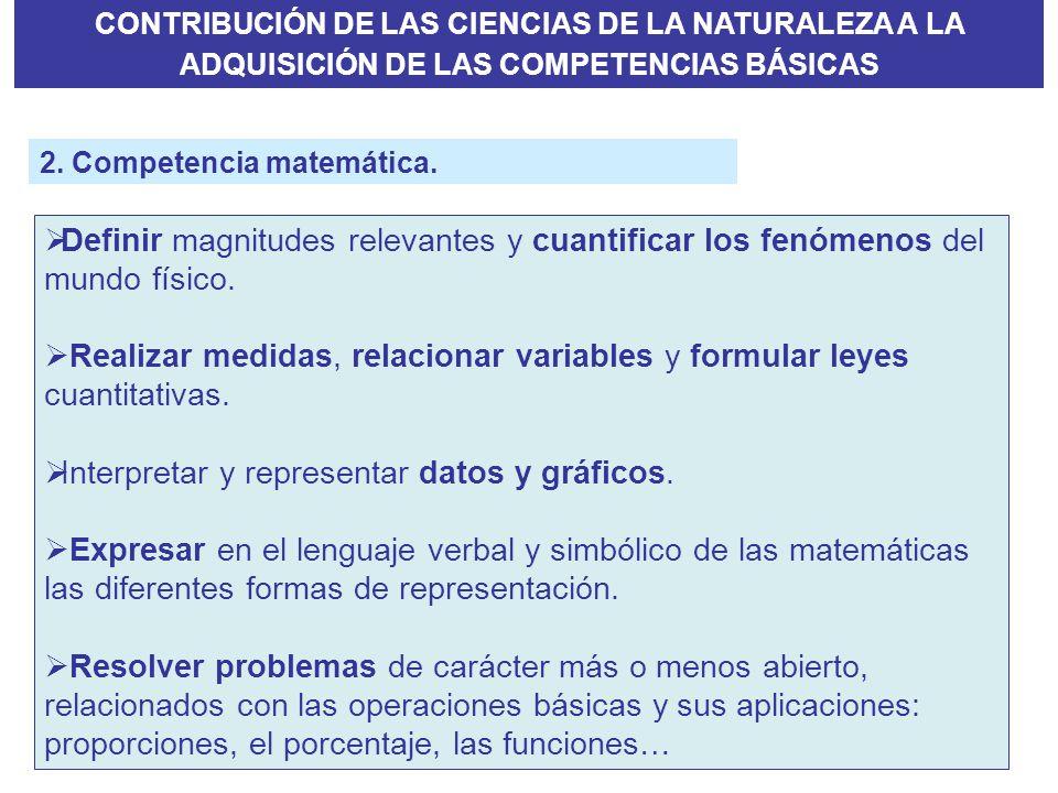 Realizar medidas, relacionar variables y formular leyes cuantitativas.