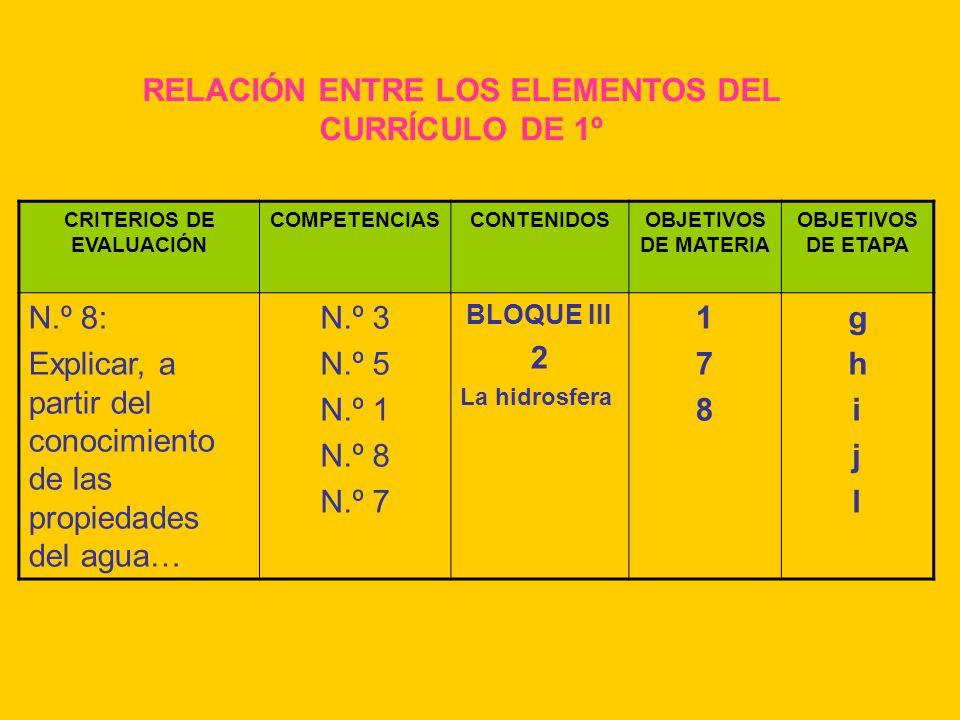 RELACIÓN ENTRE LOS ELEMENTOS DEL CURRÍCULO DE 1º 2 1 7 8 g h i j l