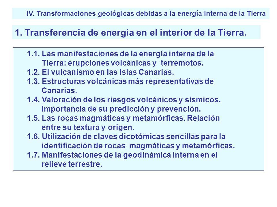 1. Transferencia de energía en el interior de la Tierra.