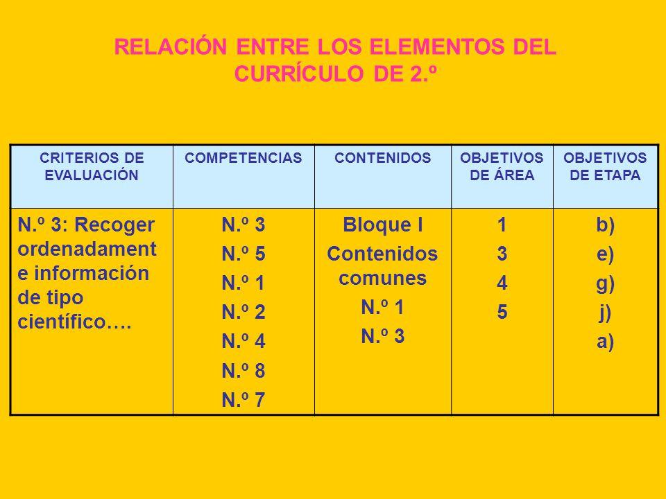 RELACIÓN ENTRE LOS ELEMENTOS DEL CURRÍCULO DE 2.º