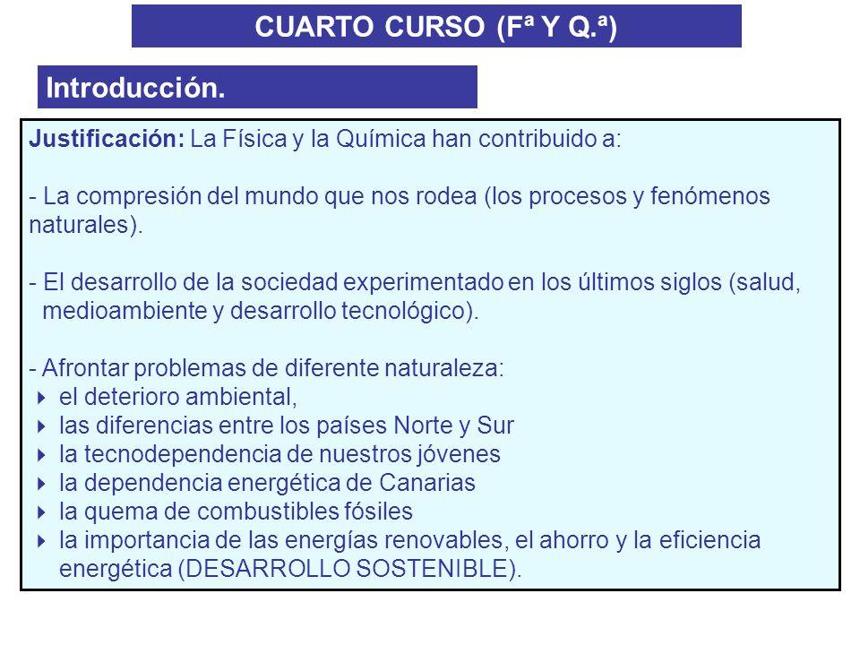 CUARTO CURSO (Fª Y Q.ª) Introducción.