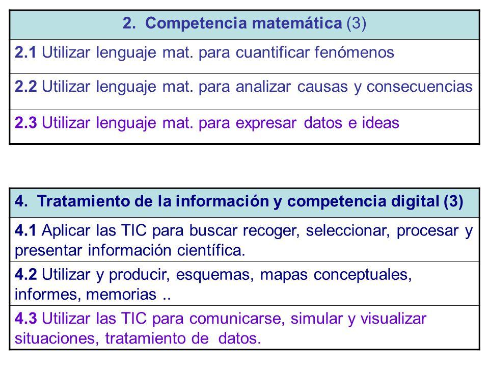 2. Competencia matemática (3)