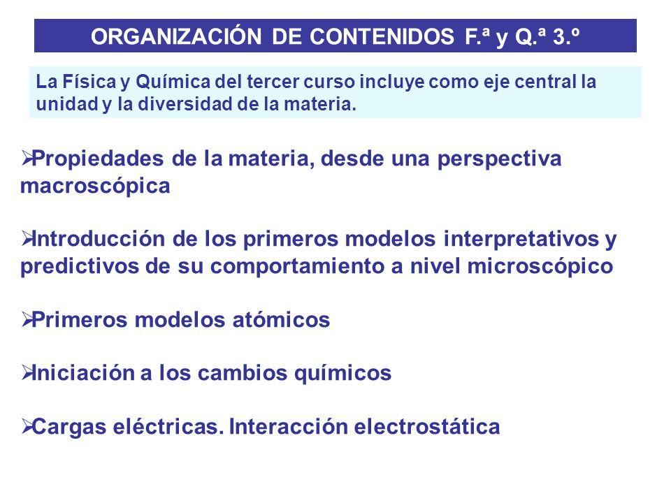 ORGANIZACIÓN DE CONTENIDOS F.ª y Q.ª 3.º