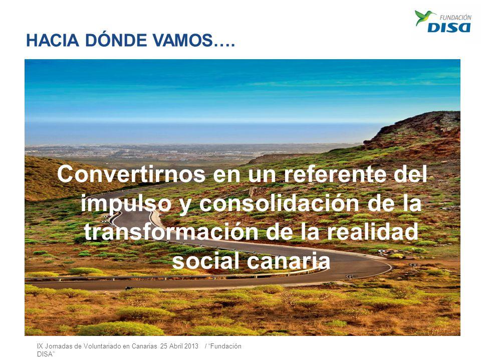 HACIA DÓNDE VAMOS…. Convertirnos en un referente del impulso y consolidación de la transformación de la realidad social canaria.