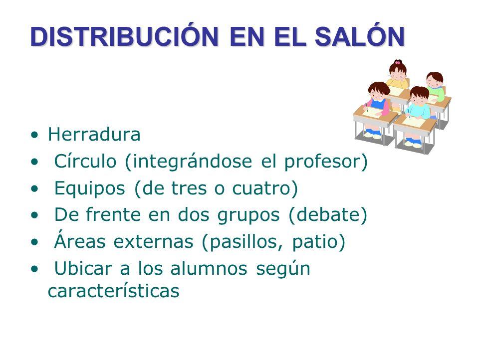 DISTRIBUCIÓN EN EL SALÓN