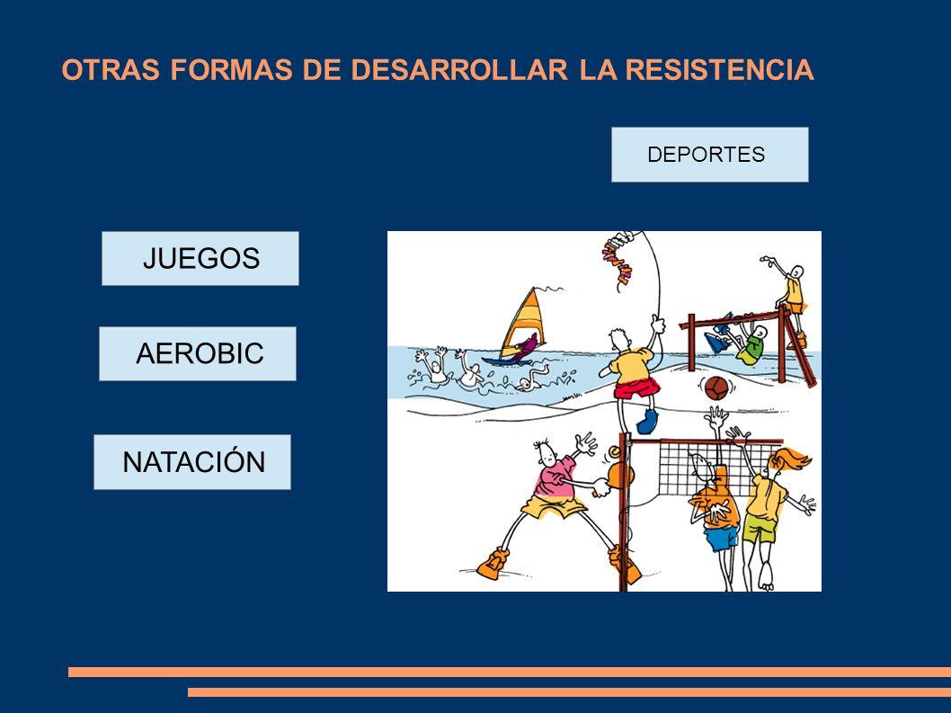 OTRAS FORMAS DE DESARROLLAR LA RESISTENCIA