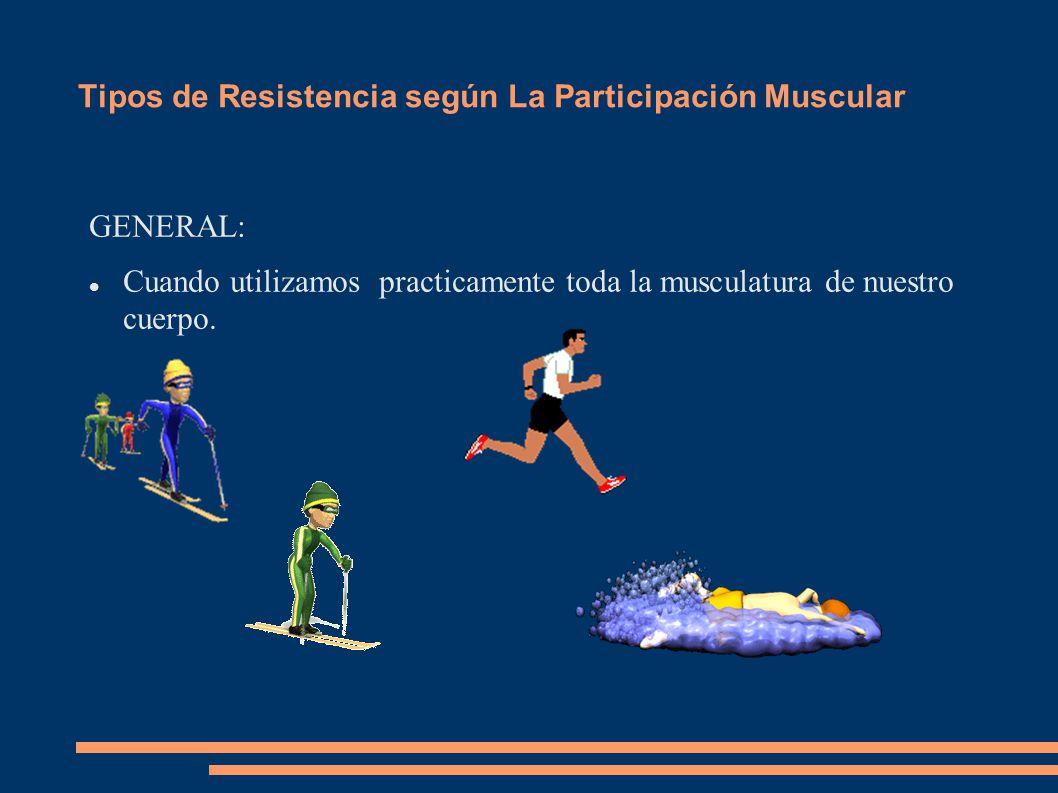 Tipos de Resistencia según La Participación Muscular