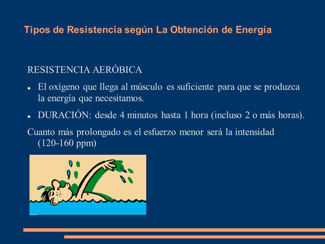 Tipos de Resistencia según La Obtención de Energía