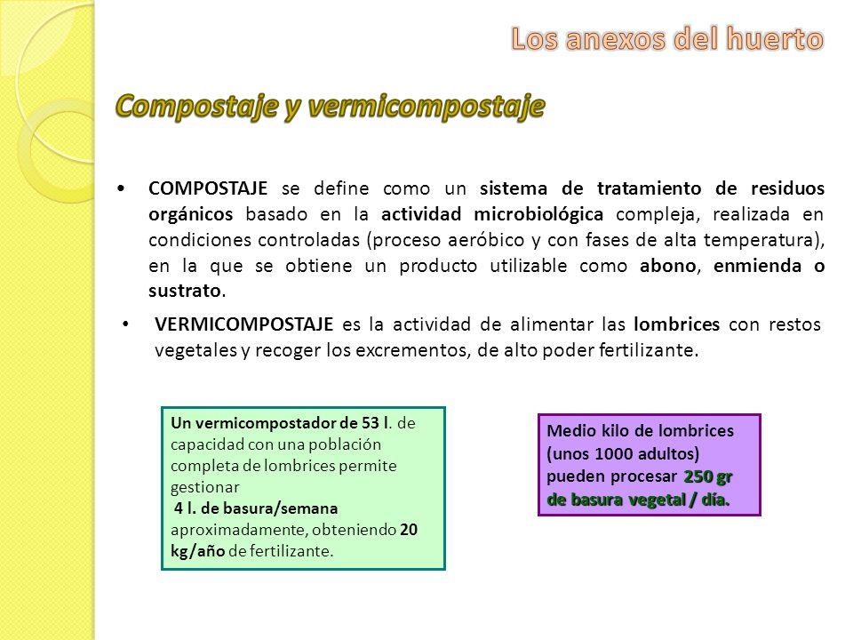 Compostaje y vermicompostaje