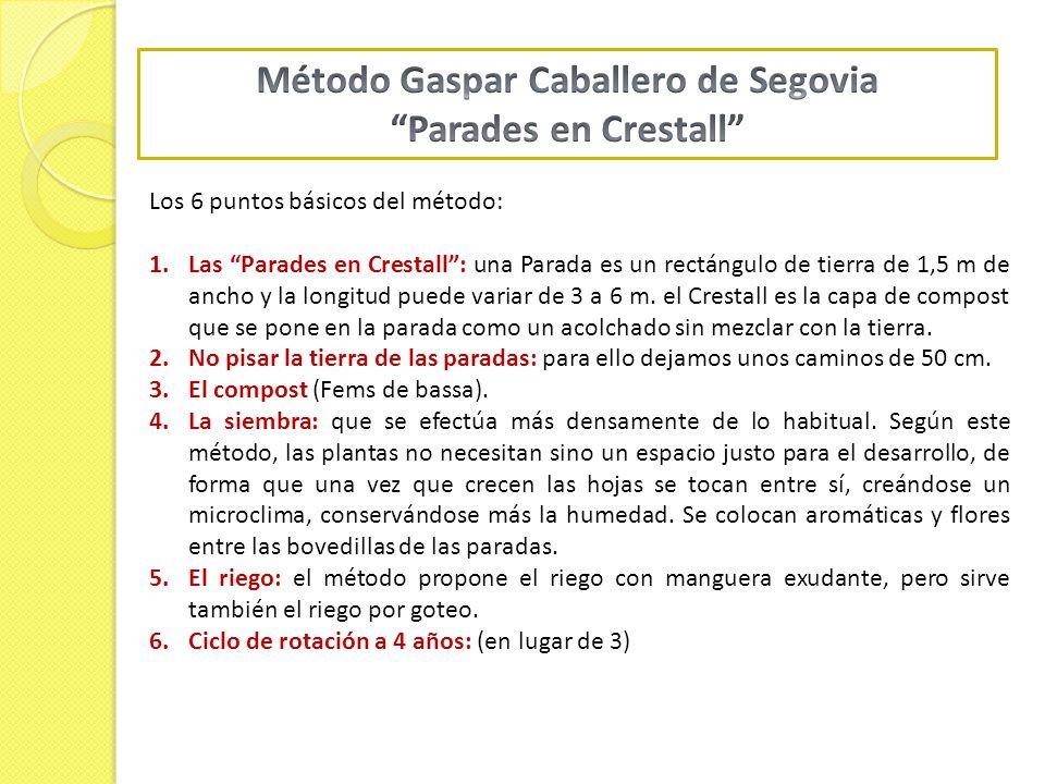 Método Gaspar Caballero de Segovia