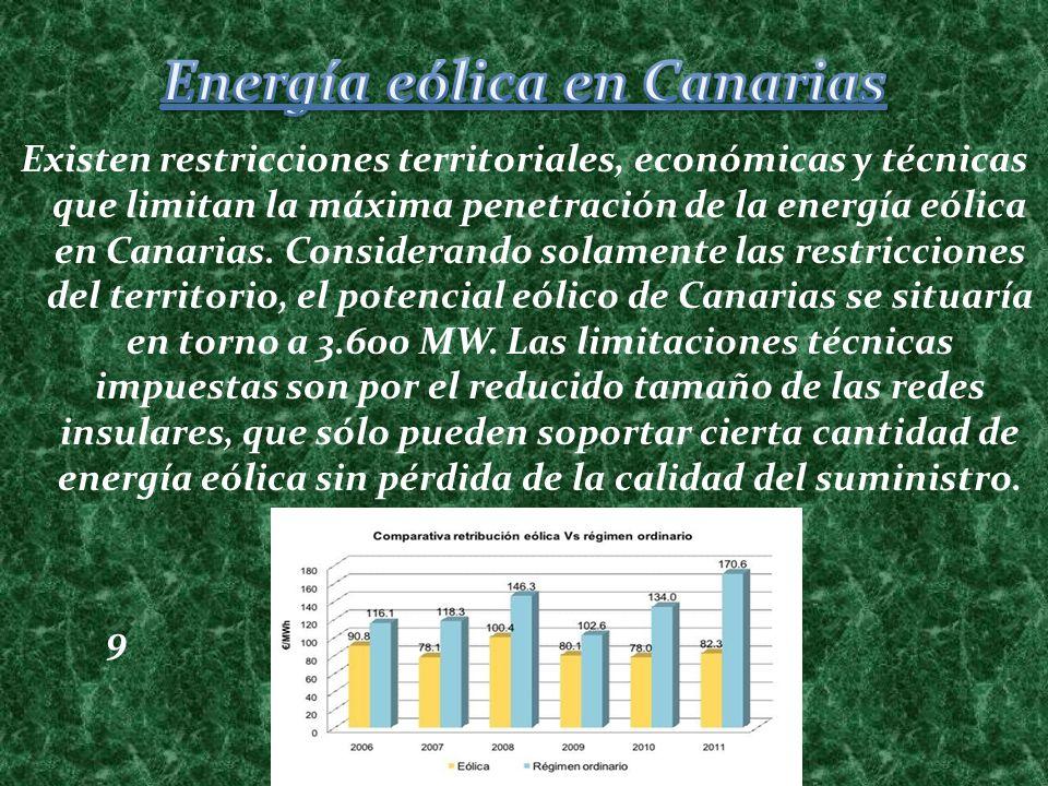 Energía eólica en Canarias