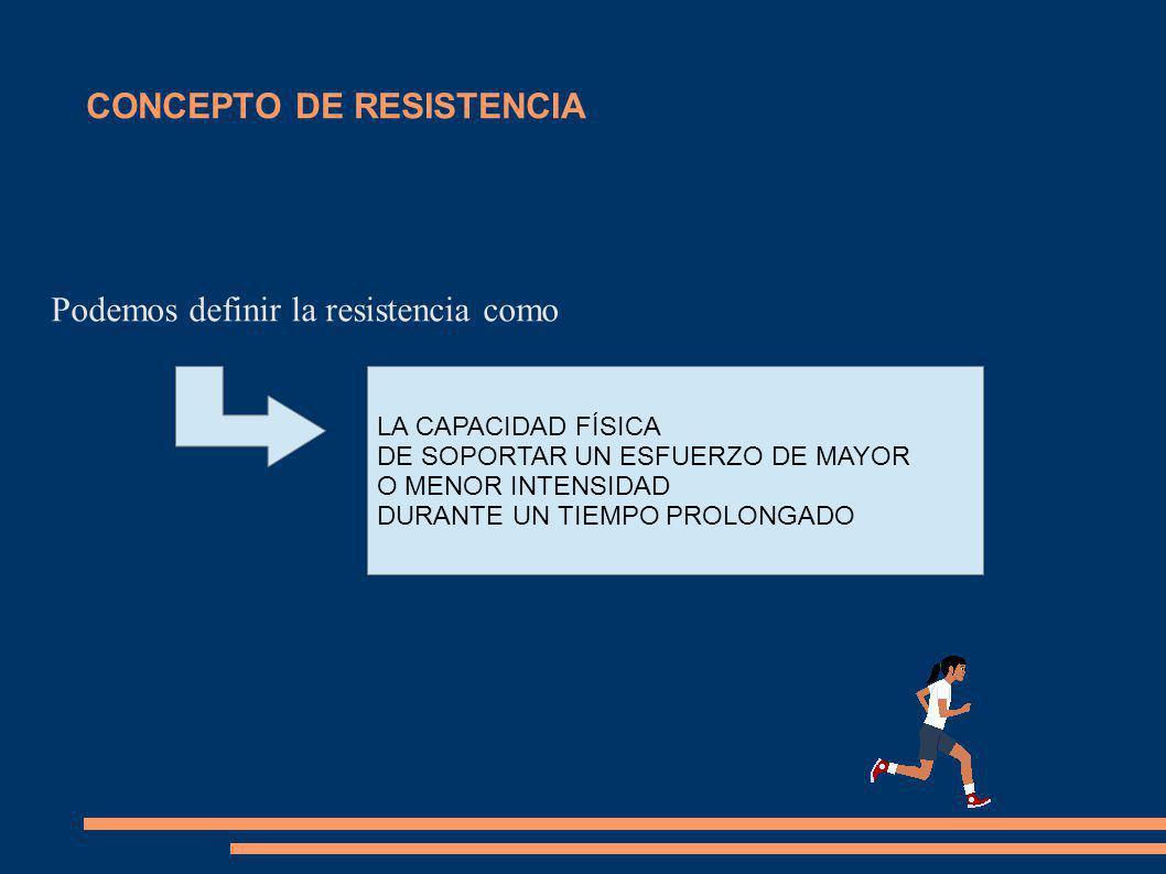 CONCEPTO DE RESISTENCIA