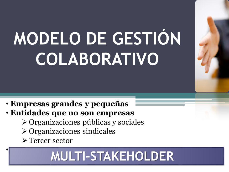 MODELO DE GESTIÓN COLABORATIVO