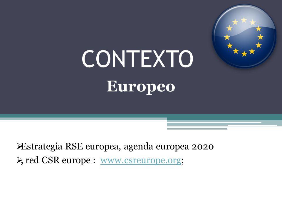 CONTEXTO Europeo Estrategia RSE europea, agenda europea 2020