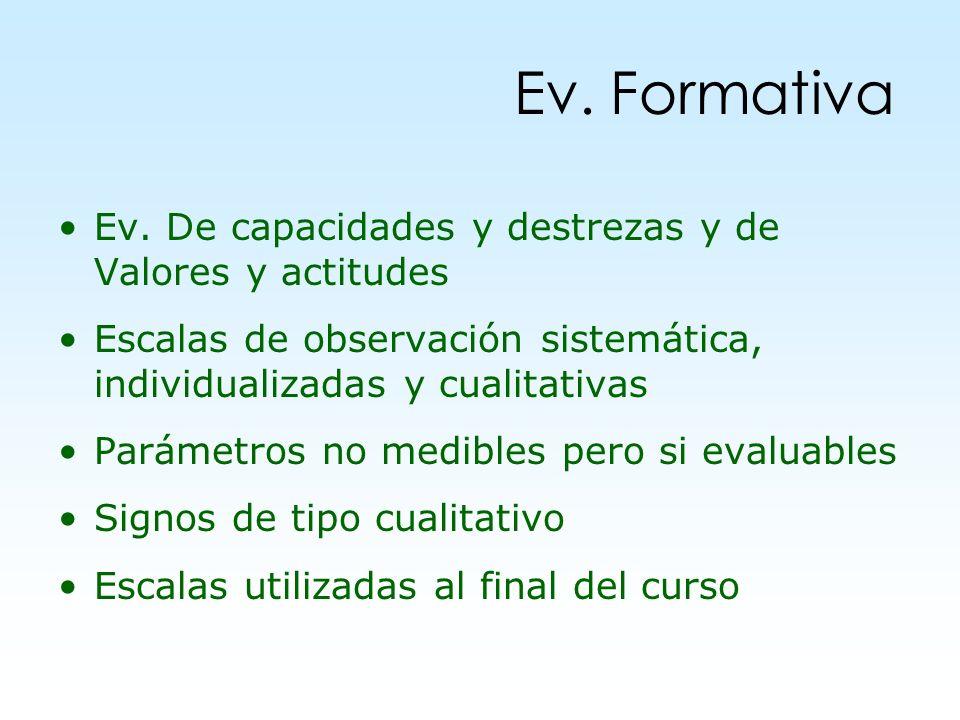Ev. Formativa Ev. De capacidades y destrezas y de Valores y actitudes
