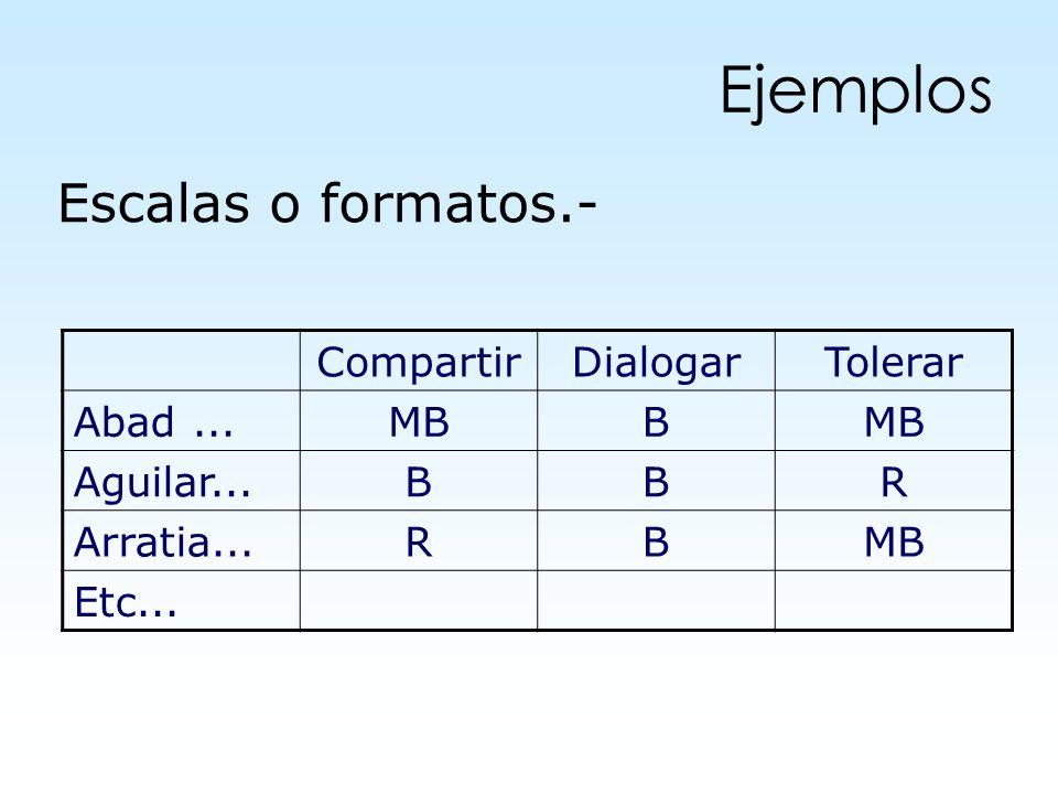 Ejemplos Escalas o formatos.- Compartir Dialogar Tolerar Abad ... MB B