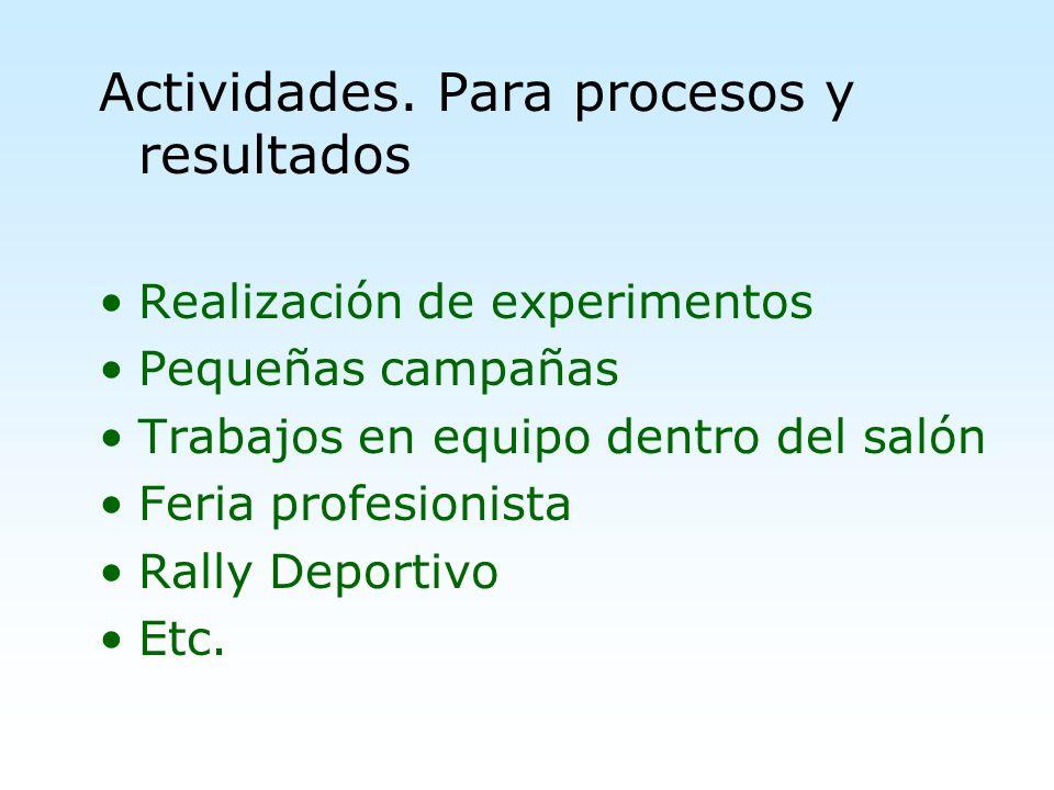 Actividades. Para procesos y resultados