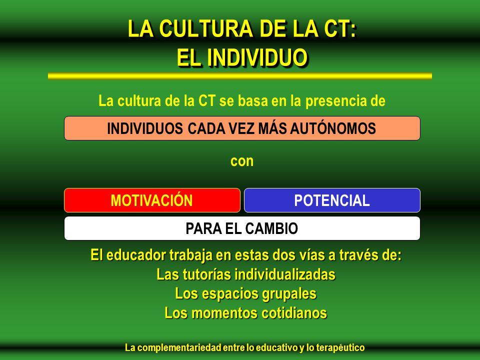 LA CULTURA DE LA CT: EL INDIVIDUO