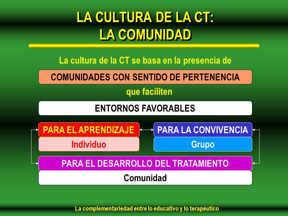 LA CULTURA DE LA CT: LA COMUNIDAD
