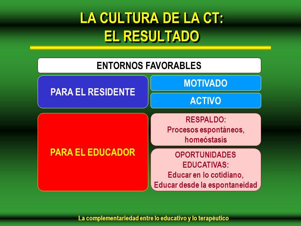 LA CULTURA DE LA CT: EL RESULTADO