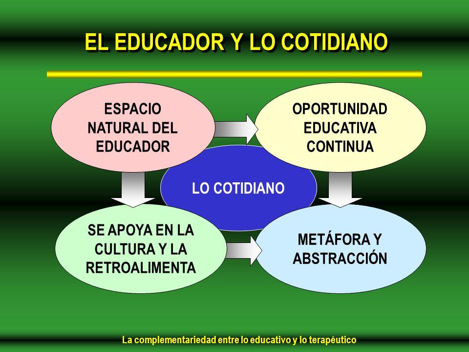 EL EDUCADOR Y LO COTIDIANO