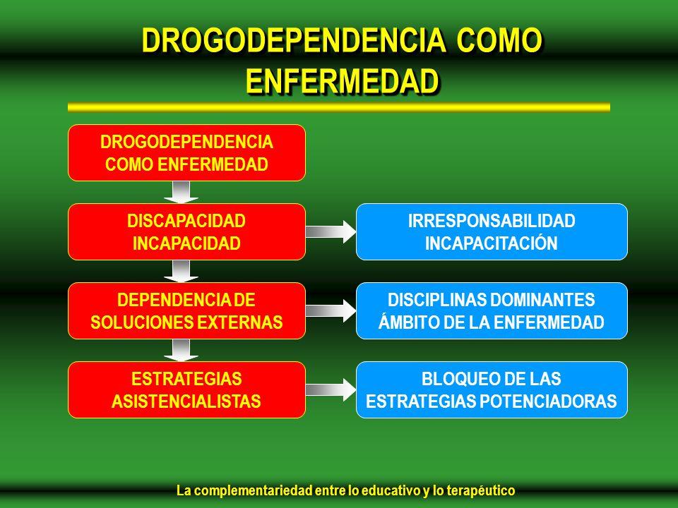 DROGODEPENDENCIA COMO ENFERMEDAD