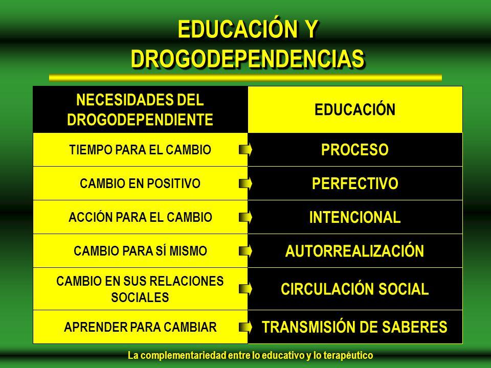 EDUCACIÓN Y DROGODEPENDENCIAS