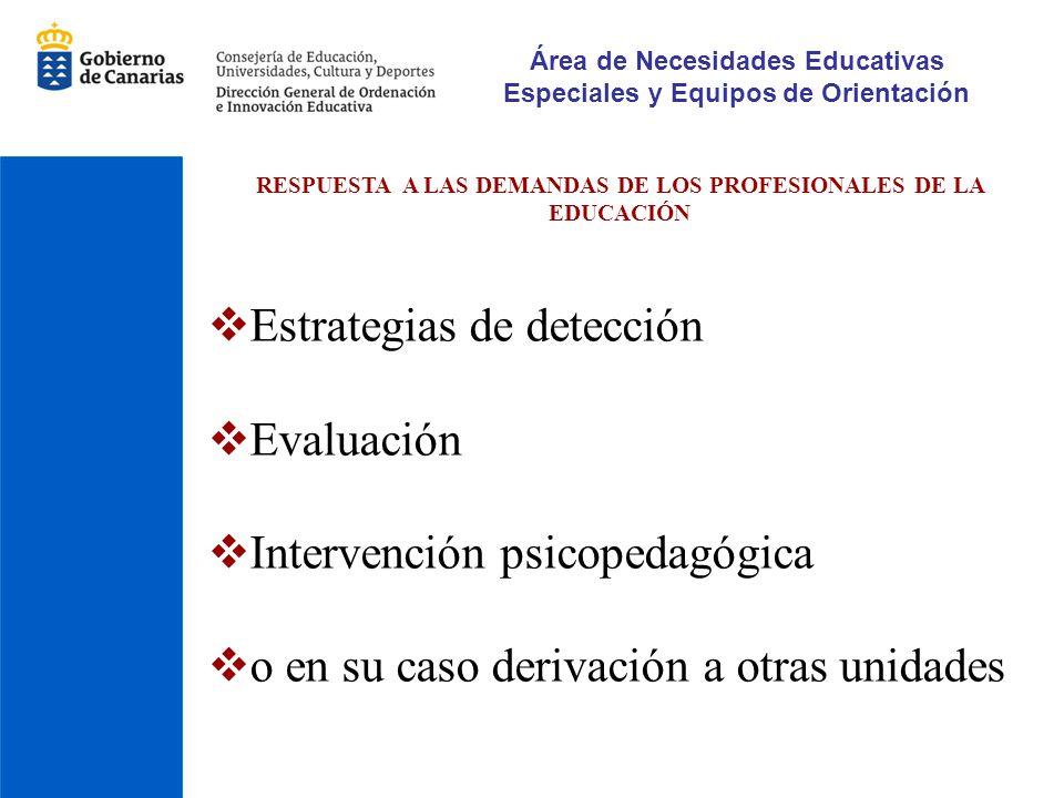 Estrategias de detección Evaluación Intervención psicopedagógica