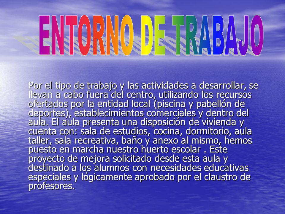 ENTORNO DE TRABAJO