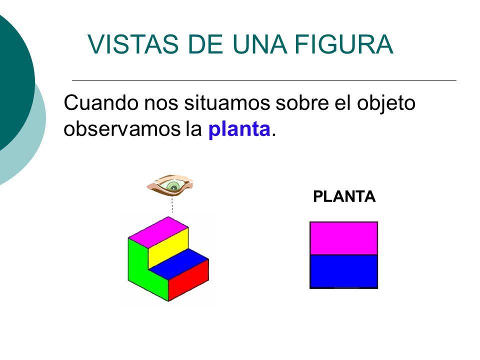 VISTAS DE UNA FIGURA Cuando nos situamos sobre el objeto observamos la planta. PLANTA
