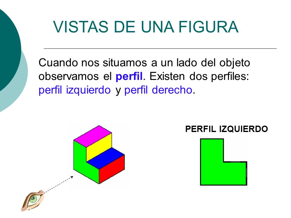VISTAS DE UNA FIGURA Cuando nos situamos a un lado del objeto observamos el perfil. Existen dos perfiles: perfil izquierdo y perfil derecho.