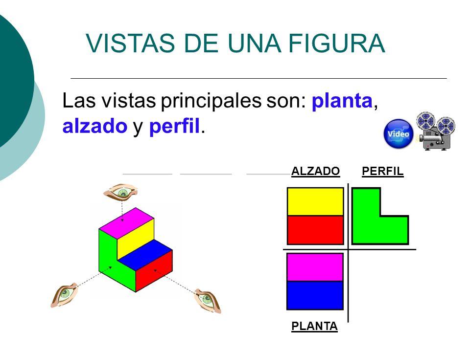 VISTAS DE UNA FIGURA Las vistas principales son: planta, alzado y perfil. ALZADO PERFIL PLANTA