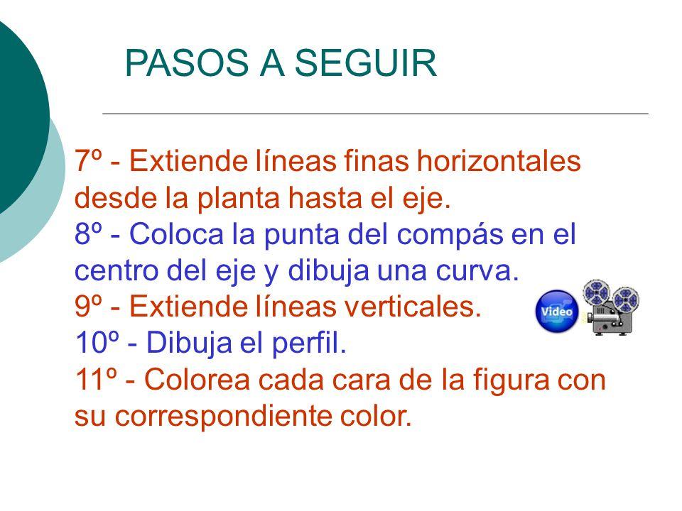 PASOS A SEGUIR 7º - Extiende líneas finas horizontales desde la planta hasta el eje.