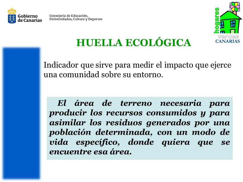 HUELLA ECOLÓGICA Indicador que sirve para medir el impacto que ejerce una comunidad sobre su entorno.