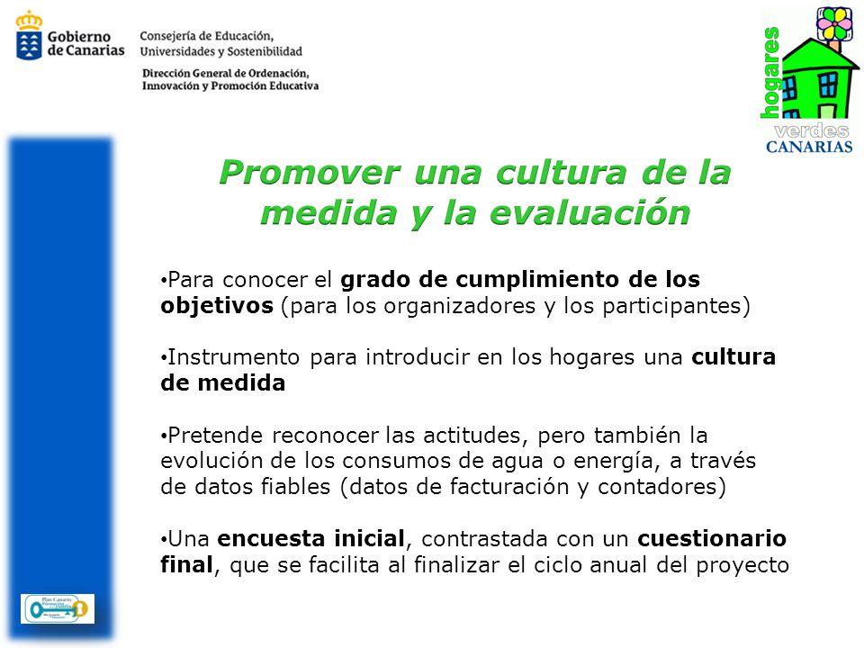 Promover una cultura de la medida y la evaluación