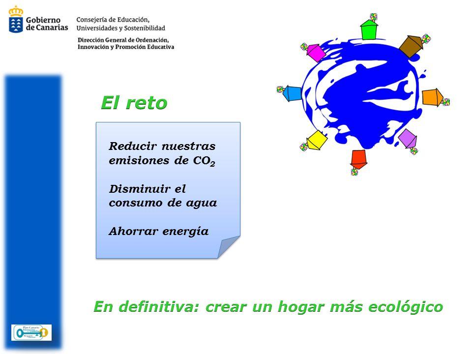 El reto En definitiva: crear un hogar más ecológico