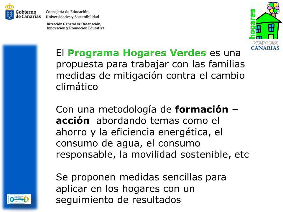 El Programa Hogares Verdes es una propuesta para trabajar con las familias medidas de mitigación contra el cambio climático