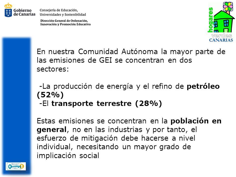 En nuestra Comunidad Autónoma la mayor parte de las emisiones de GEI se concentran en dos sectores: