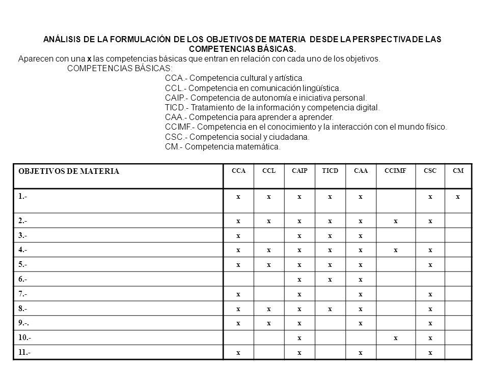 COMPETENCIAS BÁSICAS: CCA.- Competencia cultural y artística.