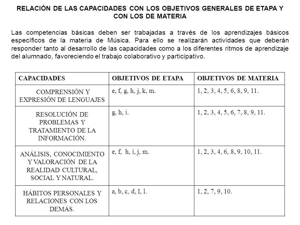 COMPRENSIÓN Y EXPRESIÓN DE LENGUAJES e, f, g, h, j, k, m.