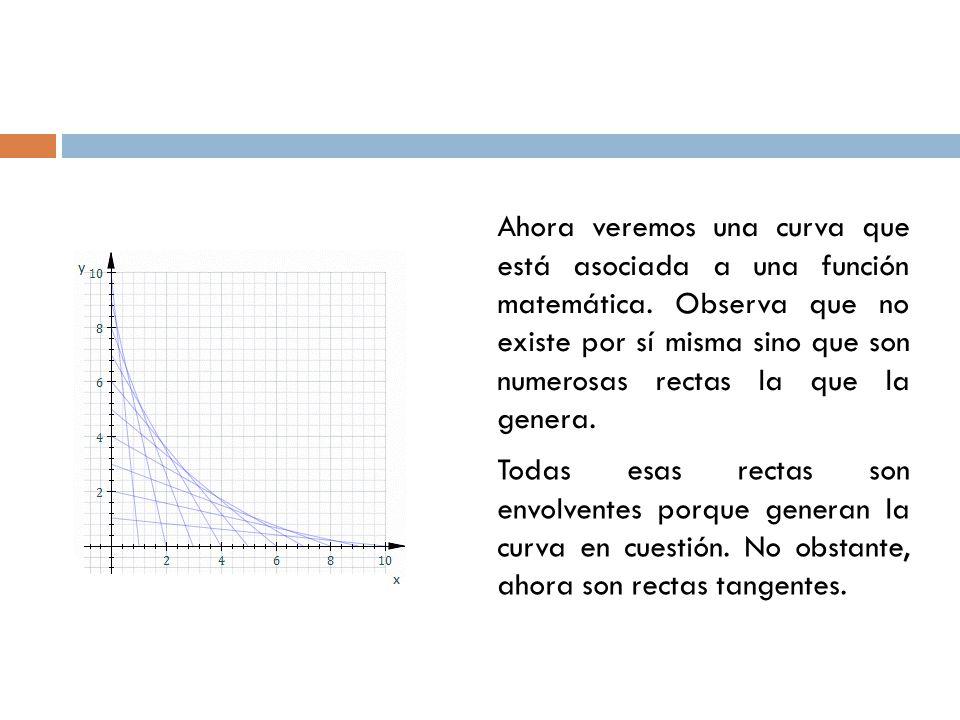 Ahora veremos una curva que está asociada a una función matemática