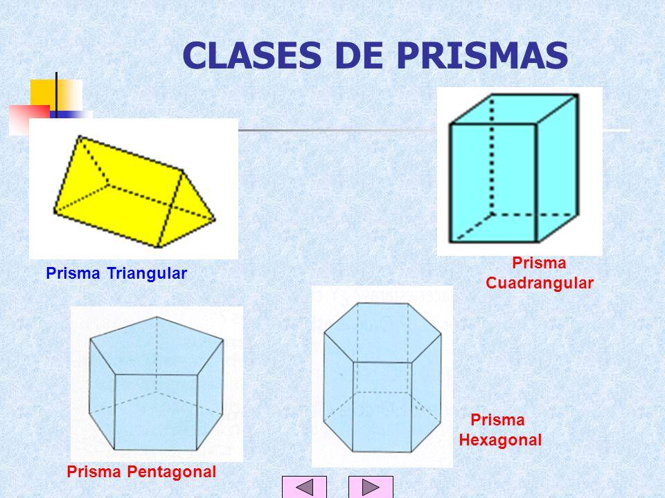 CLASES DE PRISMAS Prisma Cuadrangular Prisma Triangular