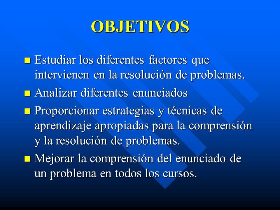 OBJETIVOS Estudiar los diferentes factores que intervienen en la resolución de problemas. Analizar diferentes enunciados.