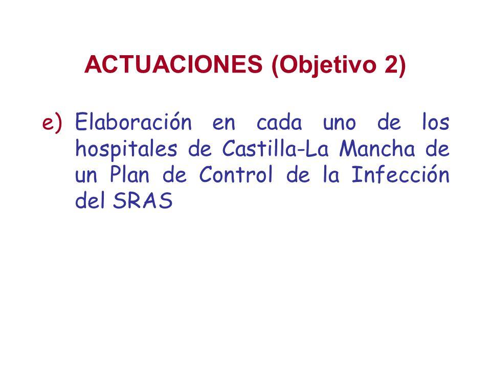 ACTUACIONES (Objetivo 2)
