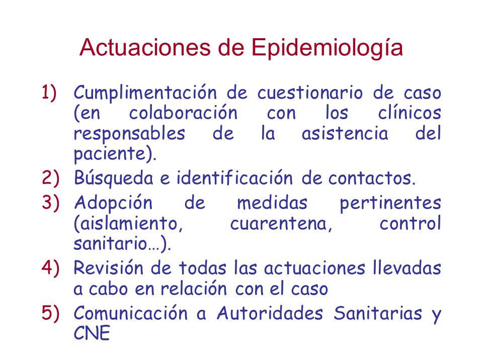 Actuaciones de Epidemiología