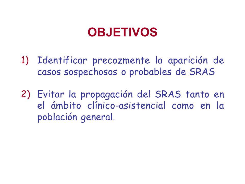 OBJETIVOS Identificar precozmente la aparición de casos sospechosos o probables de SRAS.