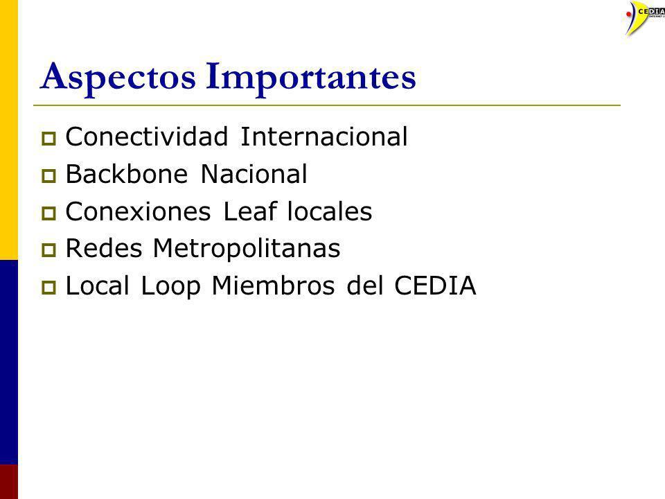 Aspectos Importantes Conectividad Internacional Backbone Nacional