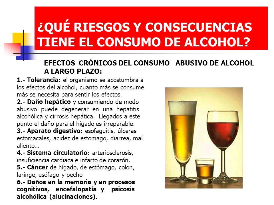¿QUÉ RIESGOS Y CONSECUENCIAS TIENE EL CONSUMO DE ALCOHOL