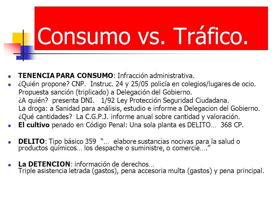 Consumo vs. Tráfico. TENENCIA PARA CONSUMO: Infracción administrativa.